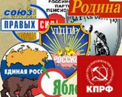 Реформы законодательства о политических партиях